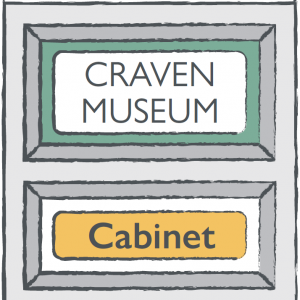 illustration of door pannels with text that reads 'Craven Museum' Cabinet'
